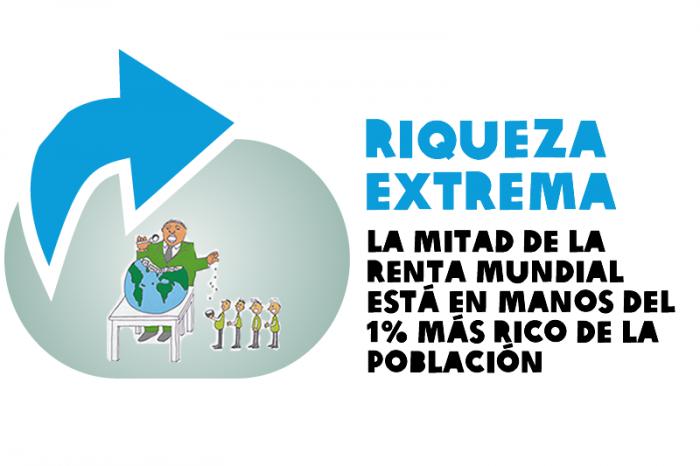 Resultado de imagen para oxfam informe