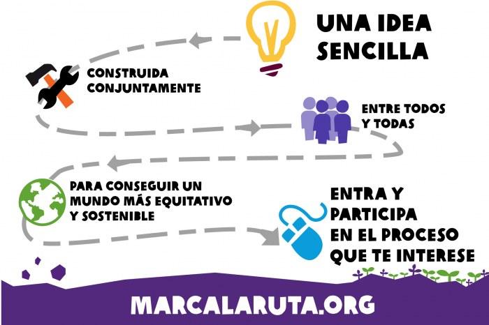 www.marcalaruta.org